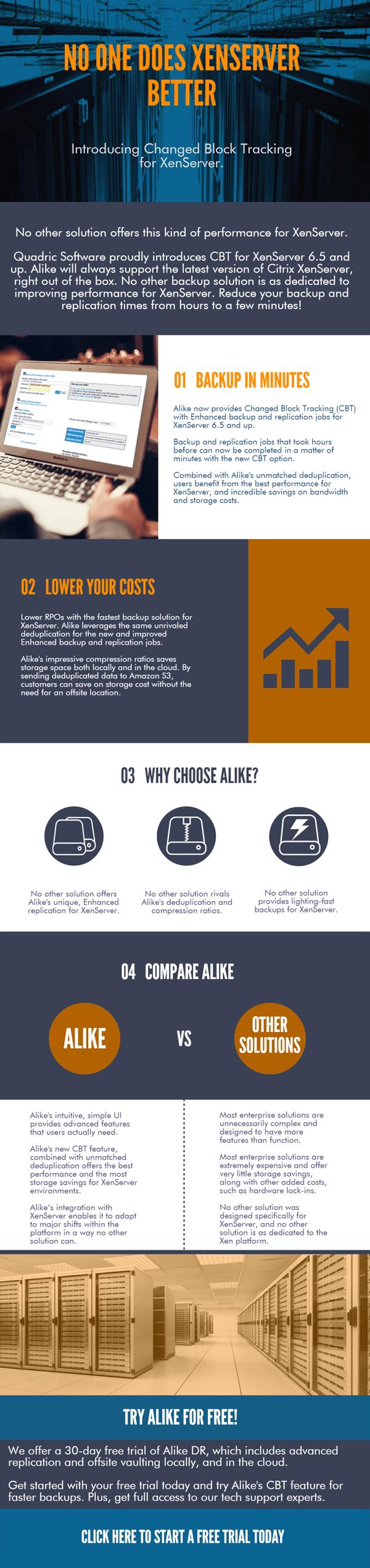 cbt-xs-infographic-min